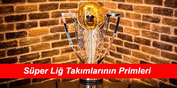 Süperlig Şampiyonluk, Galibiyet, Beraberlik Kazançları 2021-2022 Sezonu