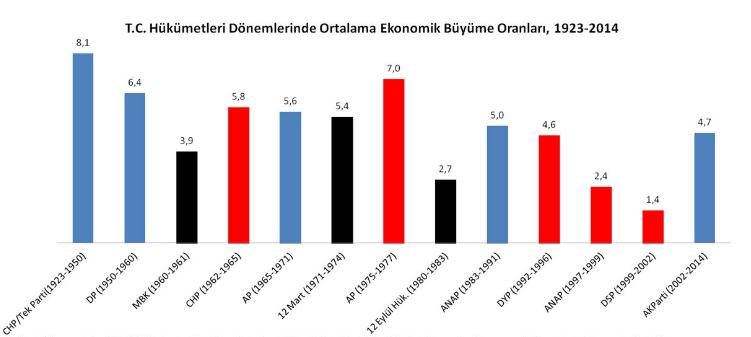 turkiye-ekonomik-buyume-haritasi