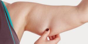 Kol Germe ve Sarkma Çözümü Ameliyat…Ameliyat Fiyat ve Ayrıntıları