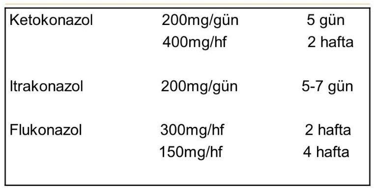 tirnak-mantari-tedavisi-icin-ilac