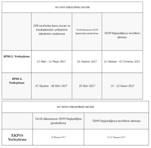 2017-kpss-genel-alimlari-tarihleri