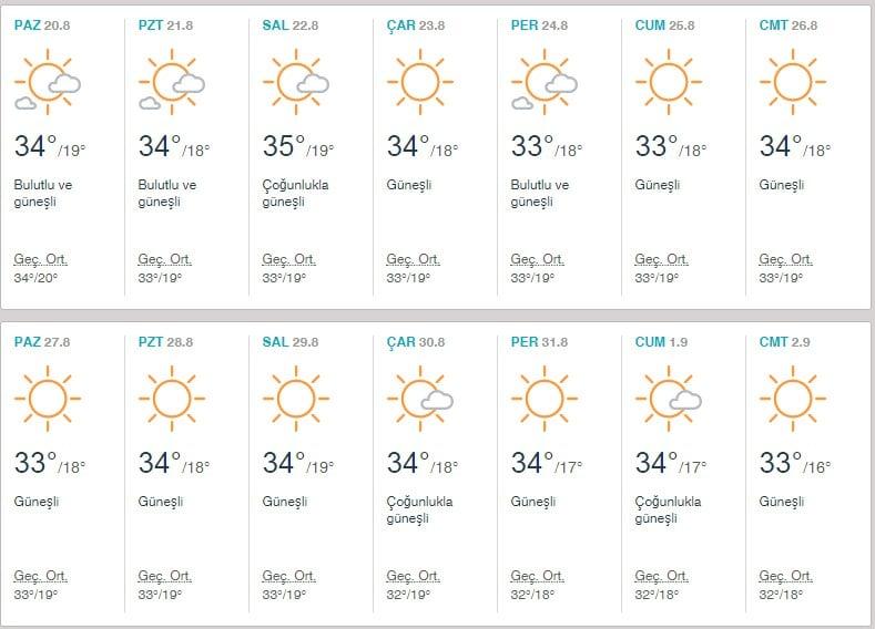 2017-kurban-bayrami-aydin-hava-durumu-tahminleri