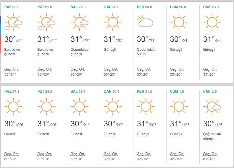 2017-kurban-bayrami-izmir-hava-durumu-tahminleri