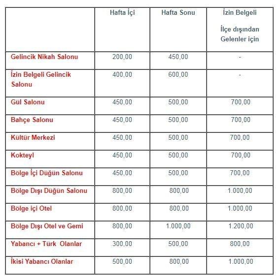bagcilar-belediyesi-nikah-ucretleri-2021