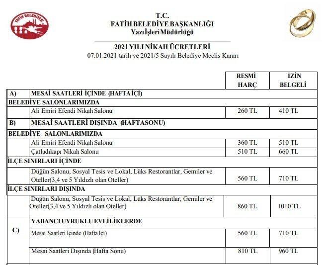 fatih-belediyesi-nikah-ucretleri-2021