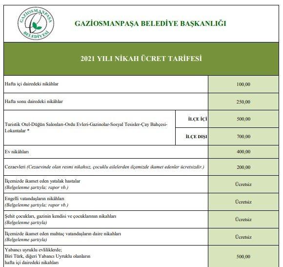 gaziosmanpasa-belediyesi-nikah-ucretleri-2021
