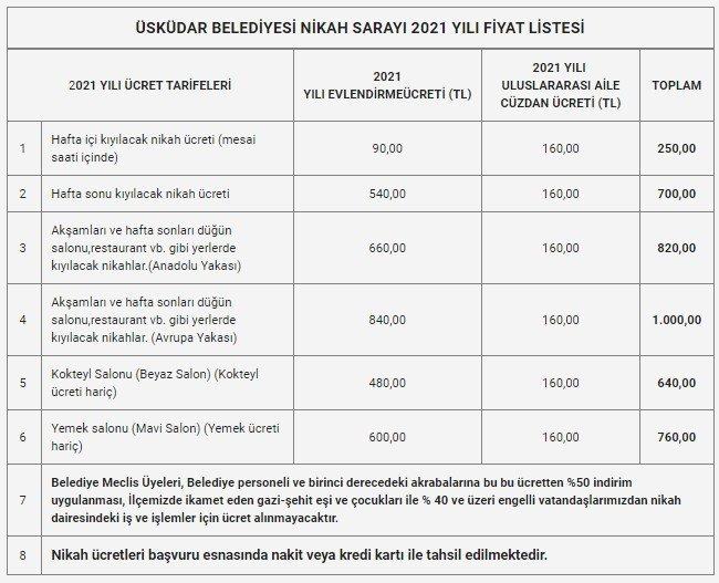 uskudar-belediyesi-nikah-ucretleri-2021