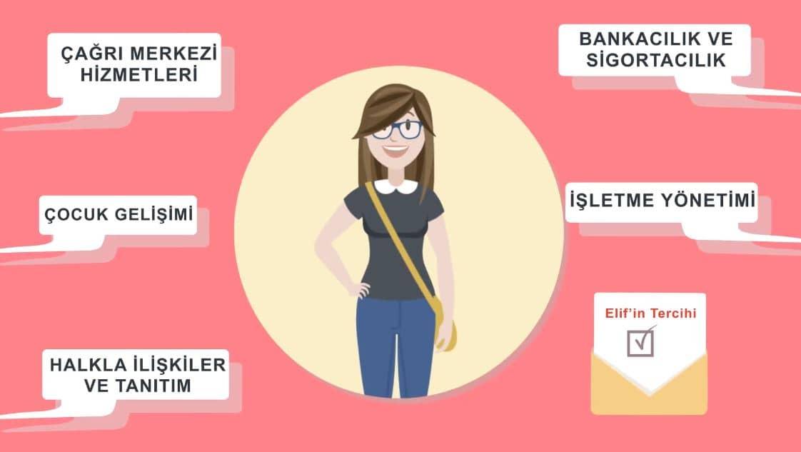 Erzurum-Atatürk-Üniversitesi-Açık-öğretim-Fakültesi-onlisans-2-yillik--bolumler-harc-fiyatlari-2021-2022