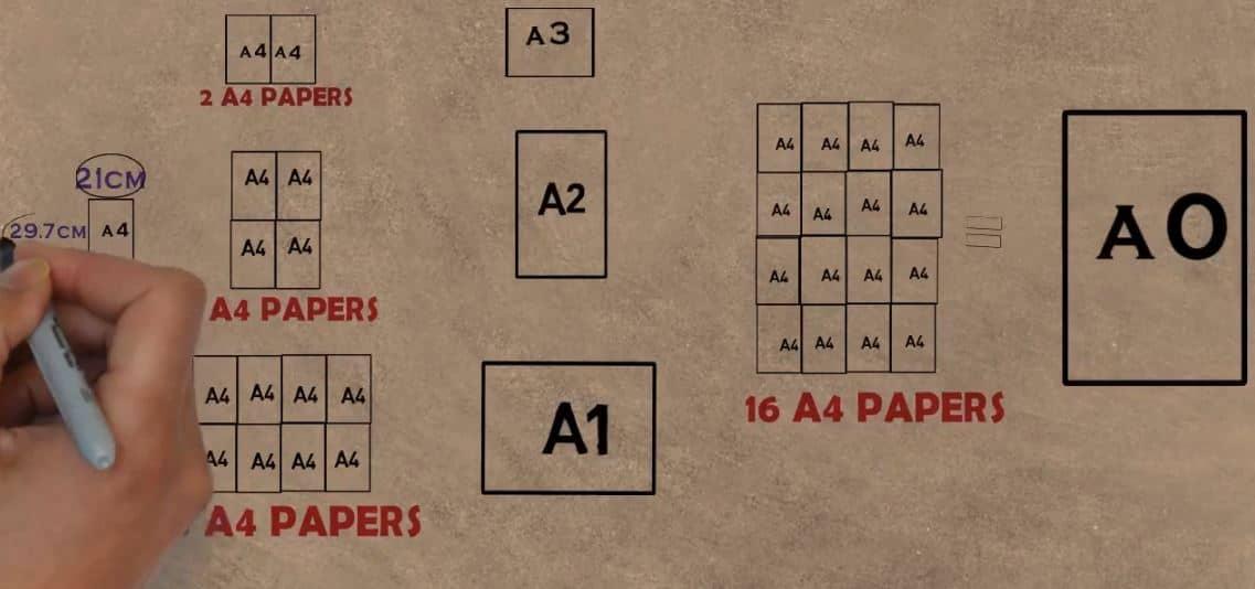 kagit-olcusu-cm-pixel-inc-a0-a1-a2-a3-a4-a5-a6